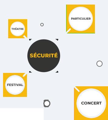 normandie domaine-expertise-festival-concert-theatre-particulier